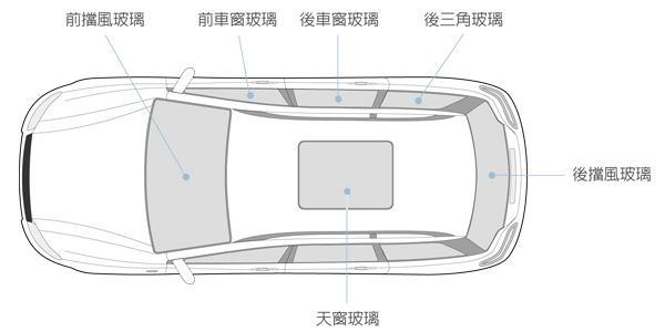 极志测量汽车玻璃翘曲度,速度快精度还高